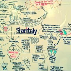 Sharing economy: la nuova era